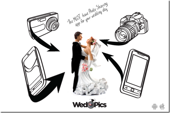 Dallas Wedding Planner, Activities for Wedding Guests, iPhone Pictures, Dallas Wedding Fun